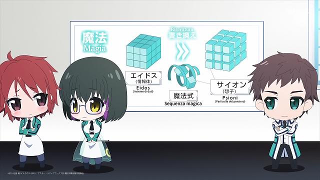 [Owari Subs] Mahouka Koukou no Rettousei ~ Esplorando Mahouka 02 [Webrip][F7F984DD].mkv_snapshot_02.39_[2014.03.20_13.03.21]