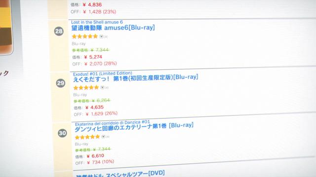 [Sakugavium]_SHIROBAKO_-_09_[CR][720p][AAC][CRC32]_001_6765